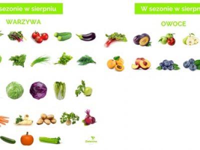 zielenina_sezon_sierpień